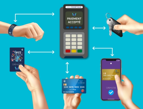 Solution de paiement Cashless
